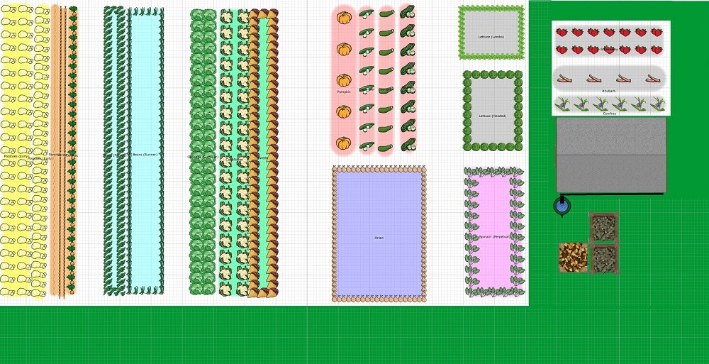 Planning a large vegetable garden for Planning a fruit and vegetable garden