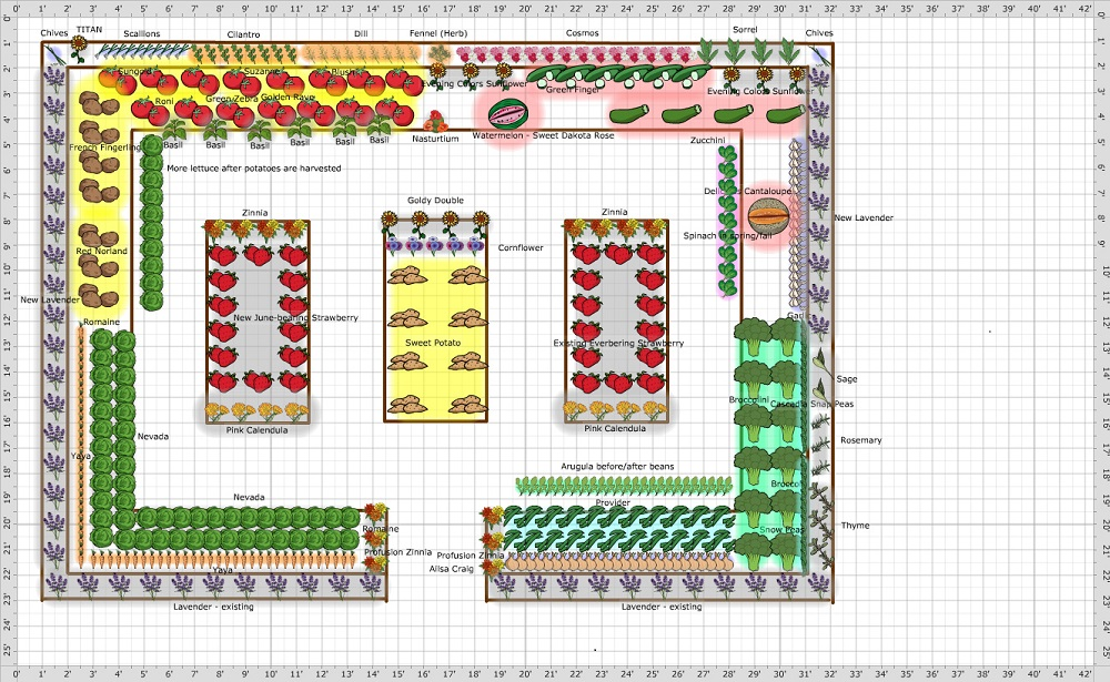 Free vegetable garden plans for Planning my garden layout